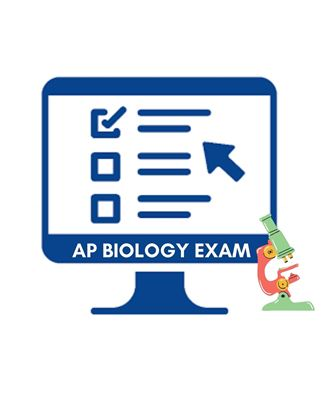 Picture of AP Biology Test